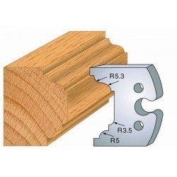 Juego de 2 cuchillas perfiladas de 50 x 5,5 mm. referencia 855.204