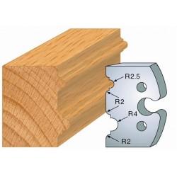 Juego de 2 cuchillas perfiladas de 50 x 5,5 mm. referencia 855.211