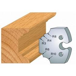 Juego de 2 cuchillas perfiladas de 50 x 5,5 mm. referencia 855.220