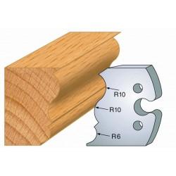 Juego de 2 cuchillas perfiladas de 50 x 5,5 mm. referencia 855.240